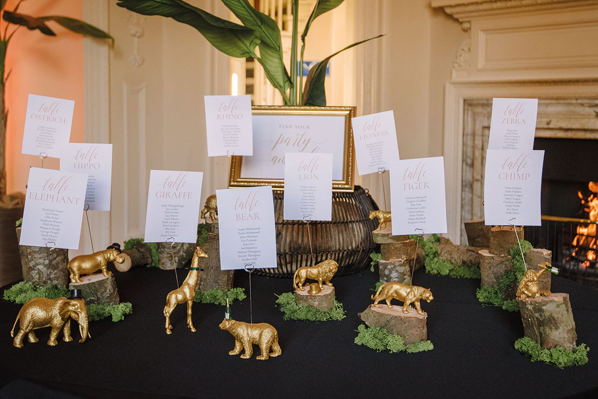 golden animal table names in Tiger Room Hopetoun House